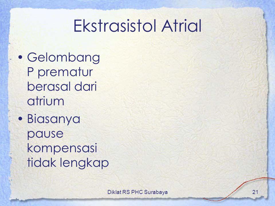 Ekstrasistol Atrial Gelombang P prematur berasal dari atrium