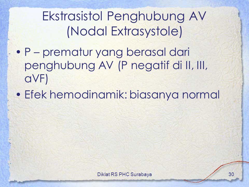 Ekstrasistol Penghubung AV (Nodal Extrasystole)