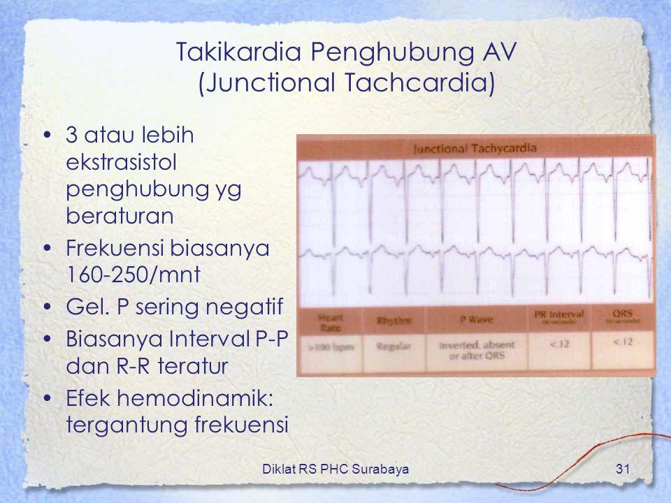 Takikardia Penghubung AV (Junctional Tachcardia)