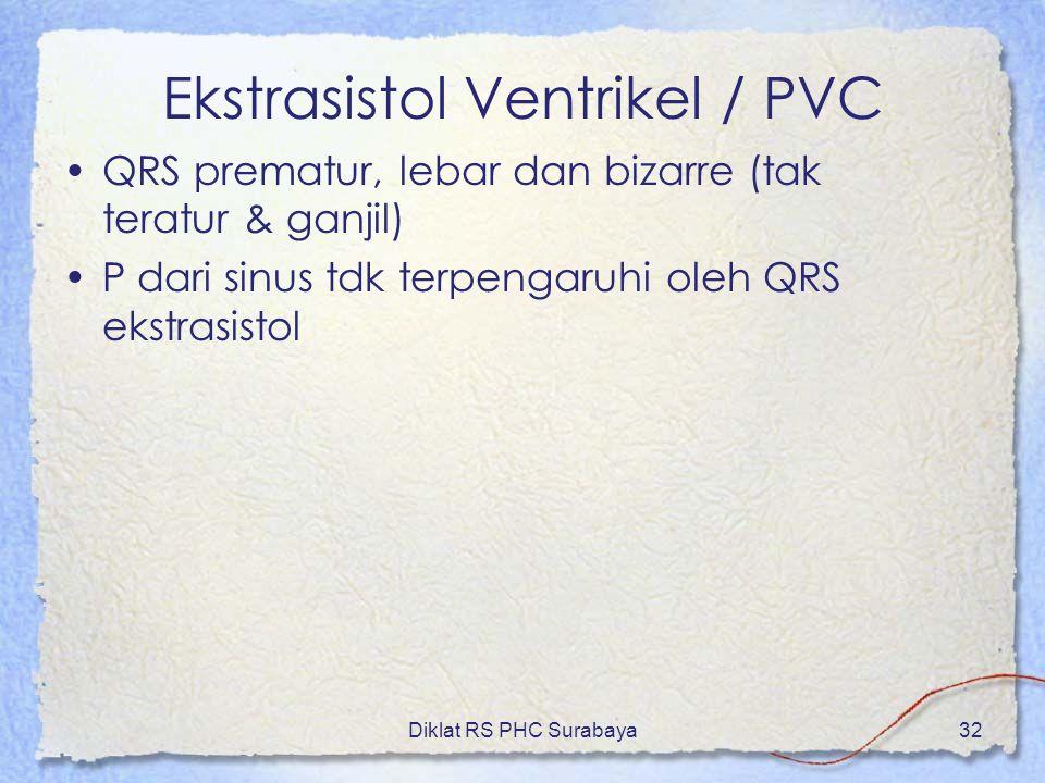 Ekstrasistol Ventrikel / PVC