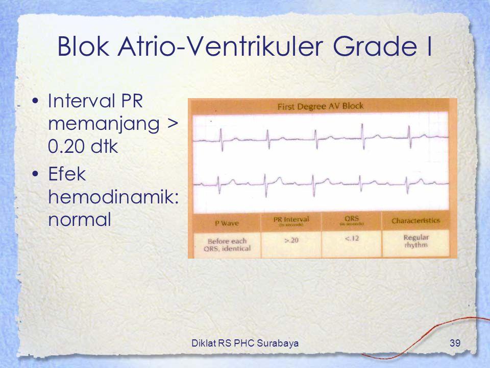 Blok Atrio-Ventrikuler Grade I