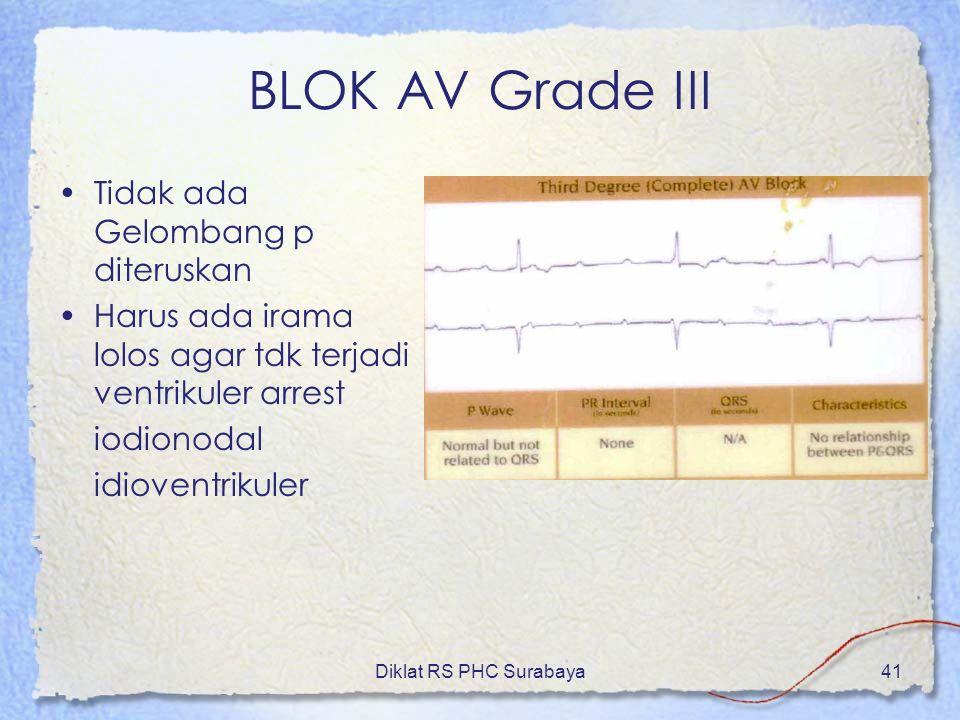 BLOK AV Grade III Tidak ada Gelombang p diteruskan