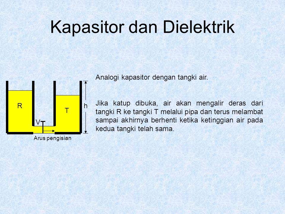 Kapasitor dan Dielektrik