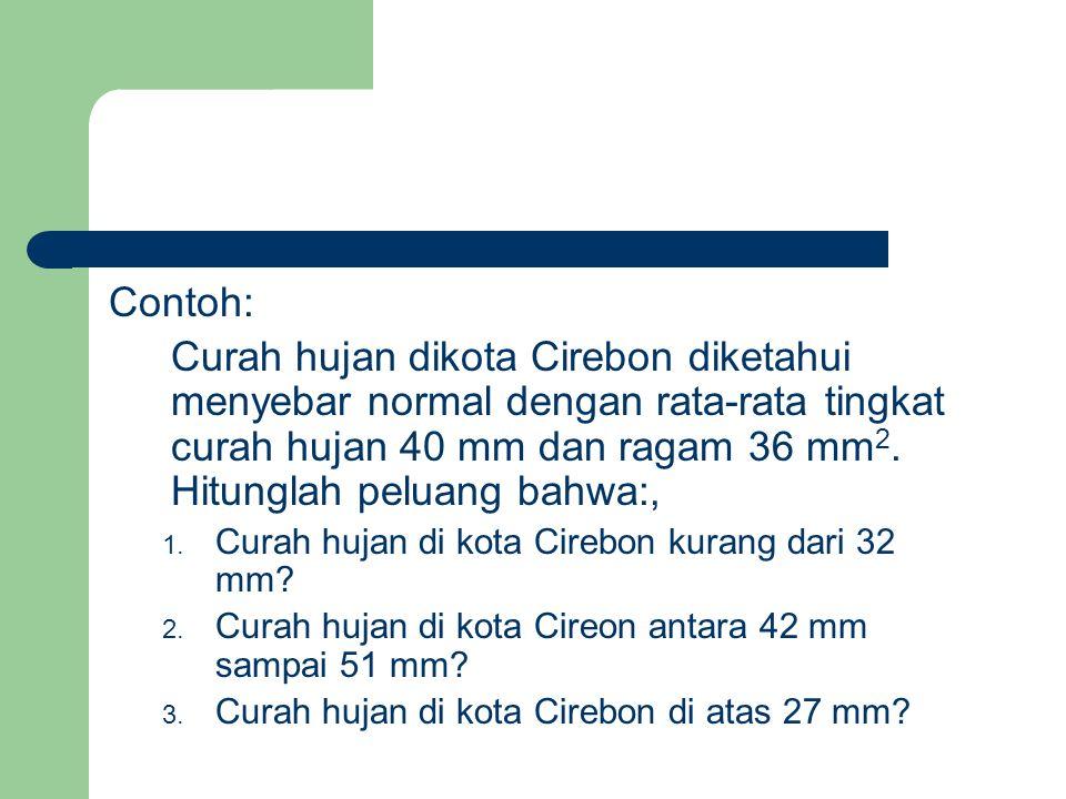Contoh: Curah hujan dikota Cirebon diketahui menyebar normal dengan rata-rata tingkat curah hujan 40 mm dan ragam 36 mm2. Hitunglah peluang bahwa:,
