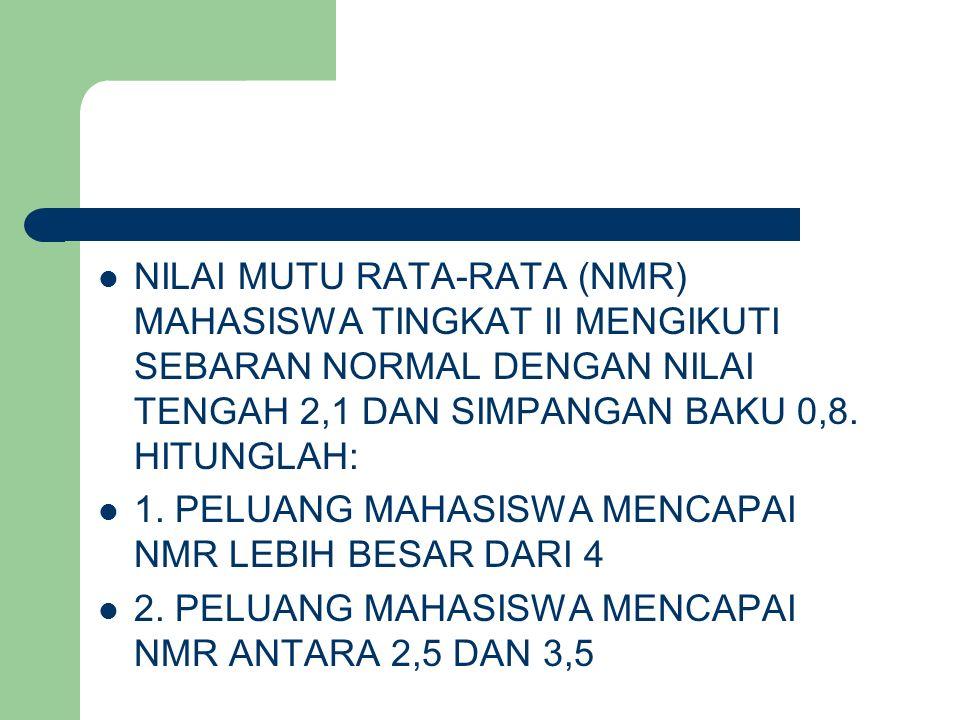 NILAI MUTU RATA-RATA (NMR) MAHASISWA TINGKAT II MENGIKUTI SEBARAN NORMAL DENGAN NILAI TENGAH 2,1 DAN SIMPANGAN BAKU 0,8. HITUNGLAH: