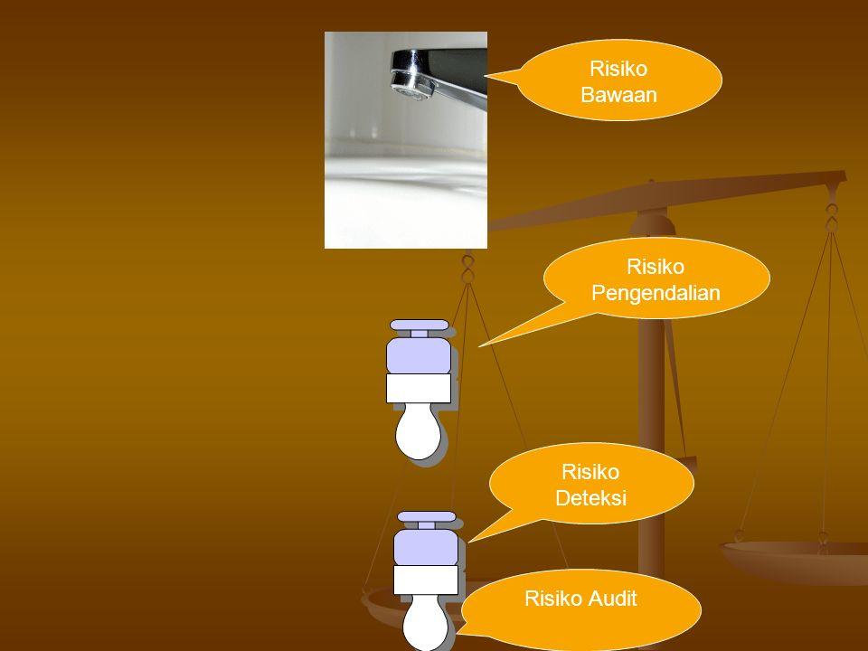 Risiko Bawaan Risiko Pengendalian Risiko Deteksi Risiko Audit