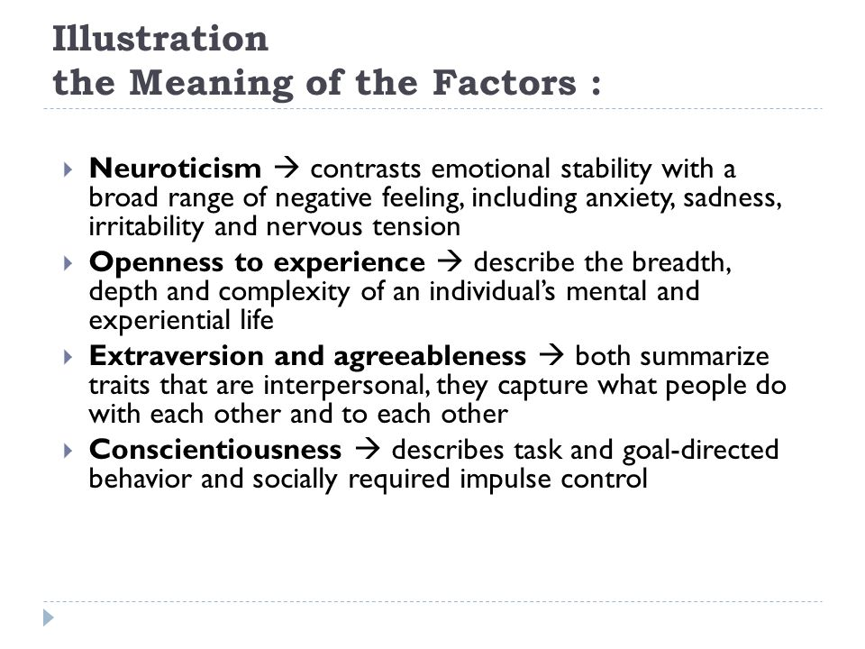 Illustration the Meaning of the Factors :