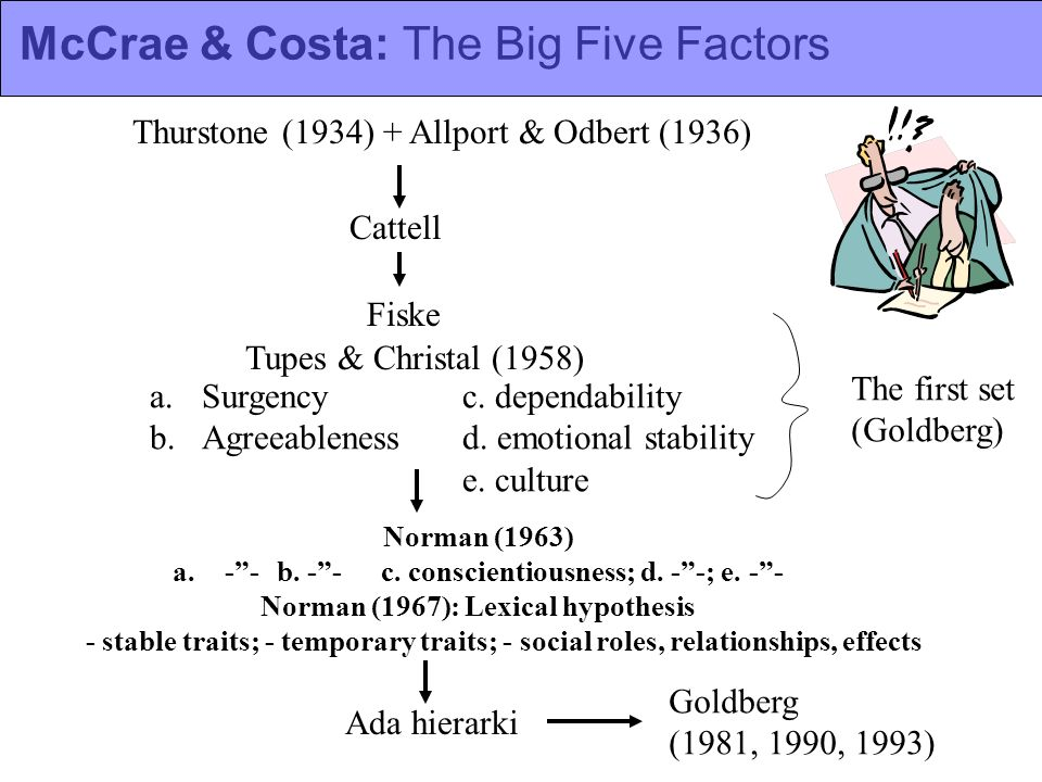 McCrae & Costa: The Big Five Factors