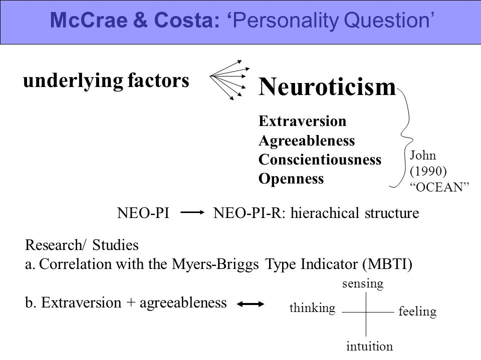 McCrae & Costa: 'Personality Question'