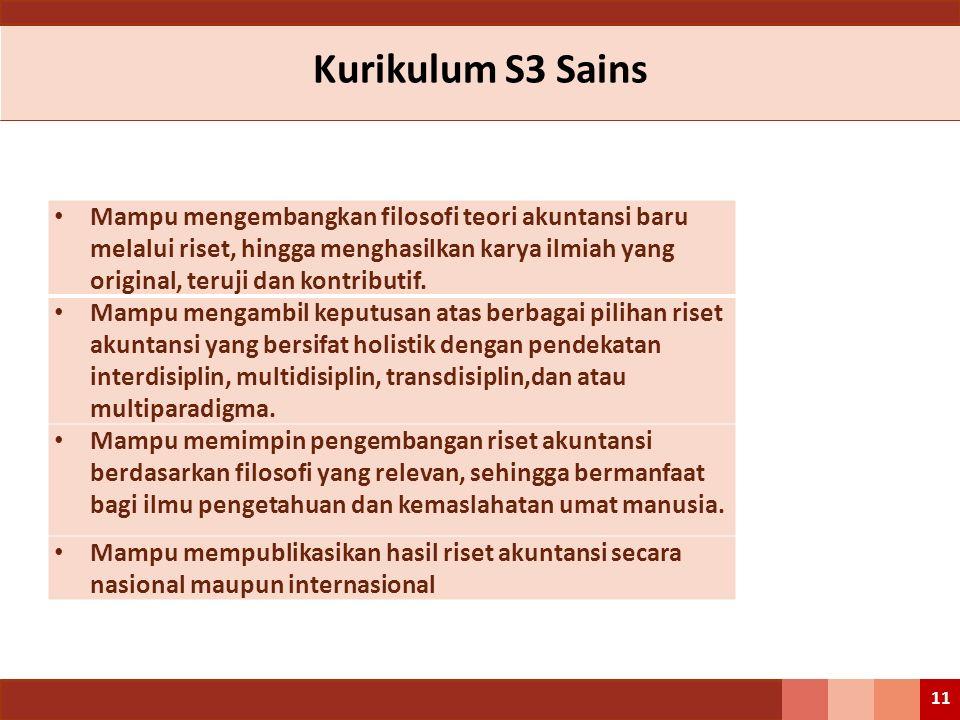 Kurikulum S3 Sains