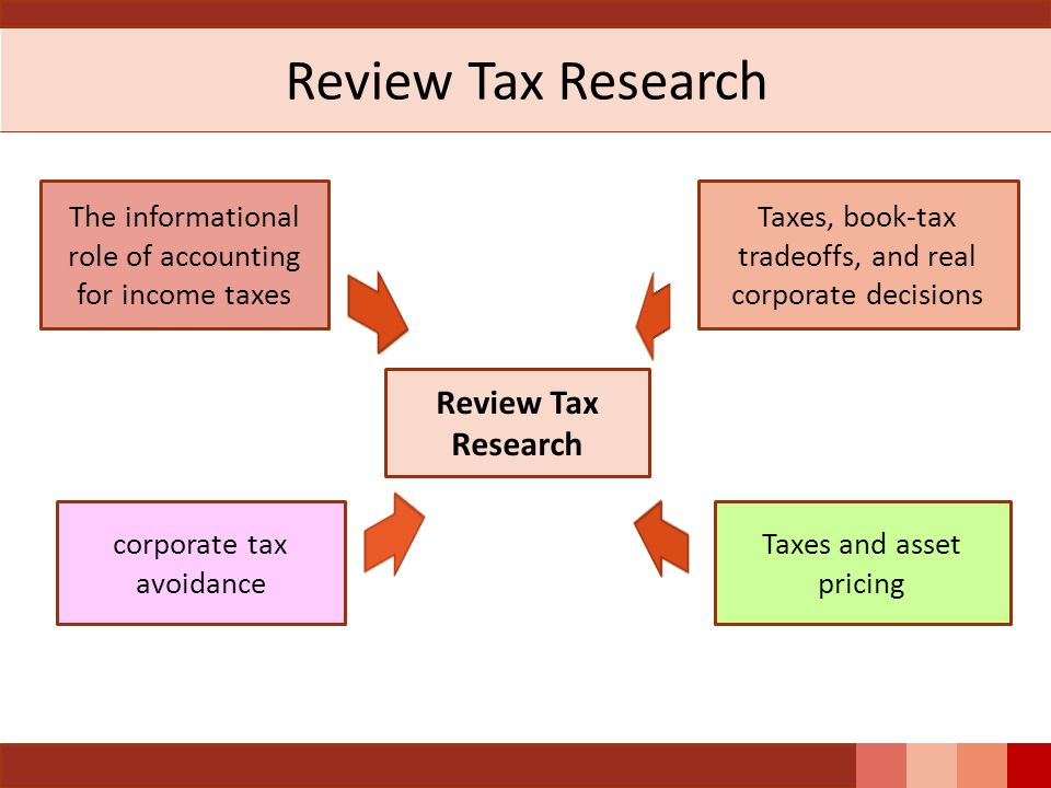 Review Tax Research Review Tax Research