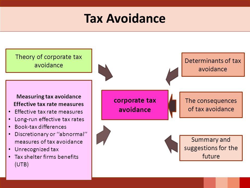 Tax Avoidance corporate tax avoidance