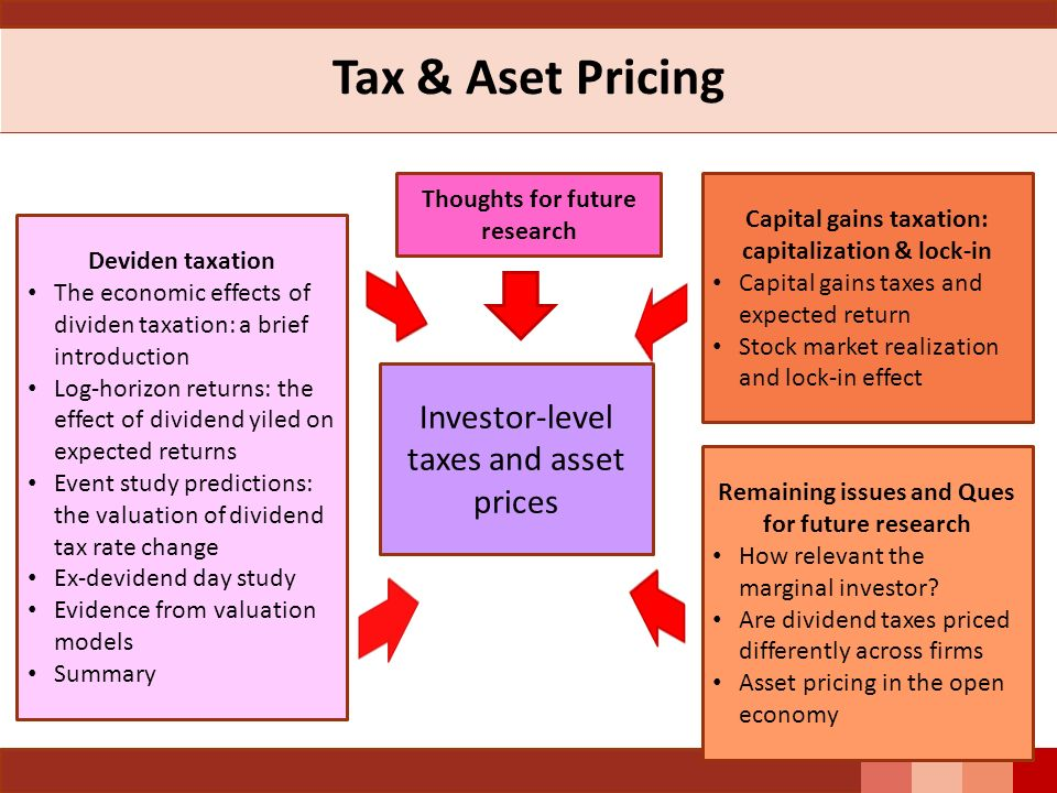 Tax & Aset Pricing Investor-level taxes and asset prices