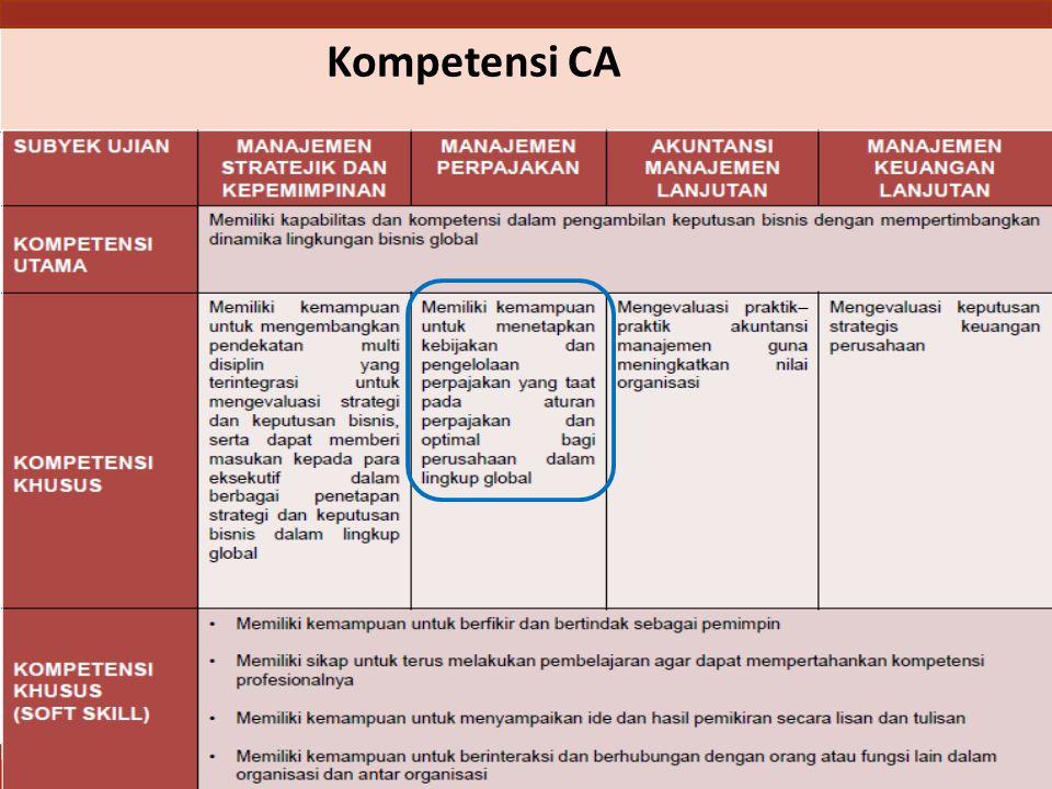 Kompetensi CA