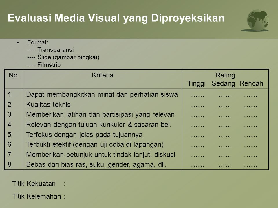 Evaluasi Media Visual yang Diproyeksikan
