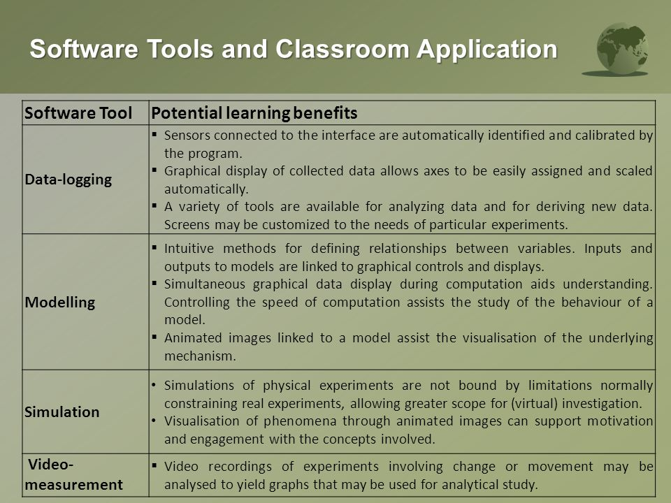 Software Tools and Classroom Application