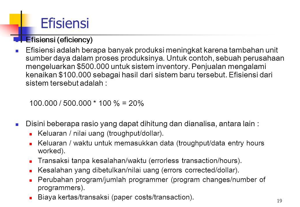 Efisiensi Efisiensi (eficiency)