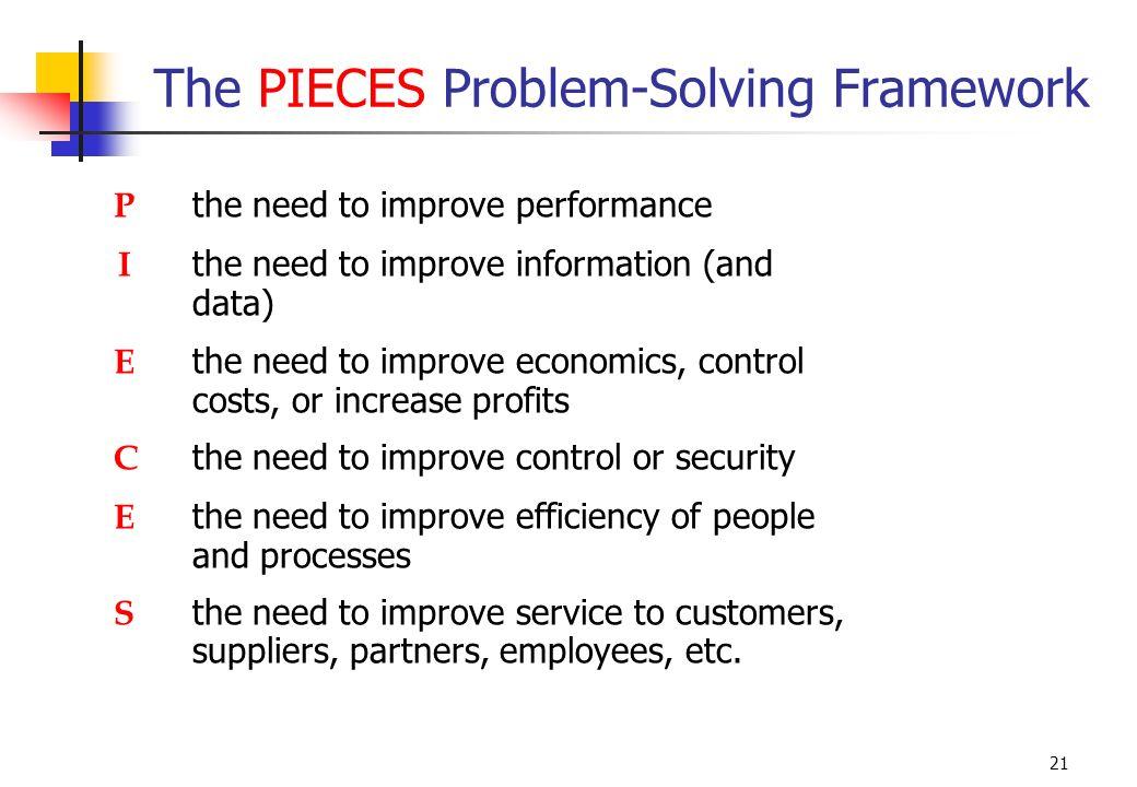 The PIECES Problem-Solving Framework