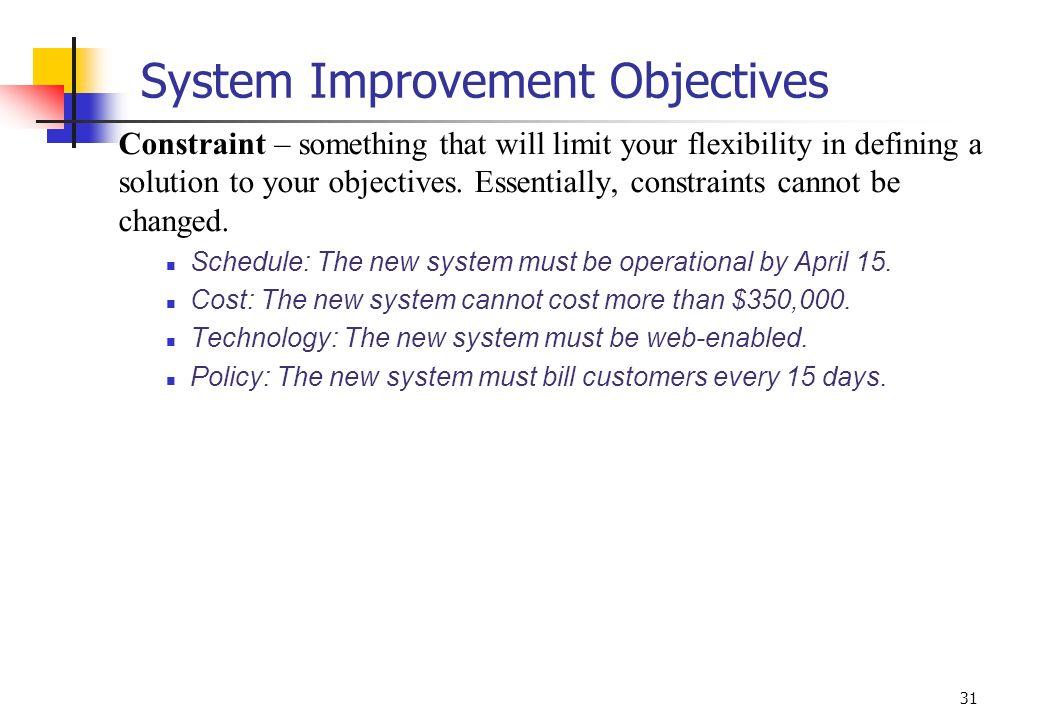 System Improvement Objectives