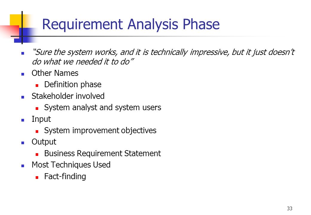 Requirement Analysis Phase