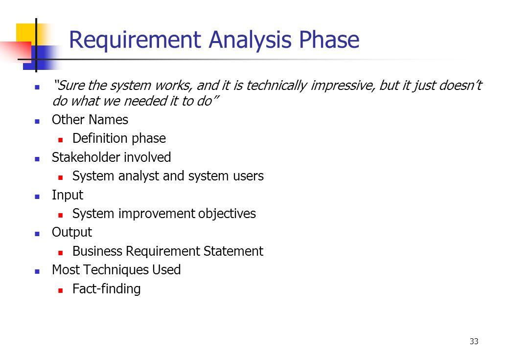 Requirement Analysis Phase
