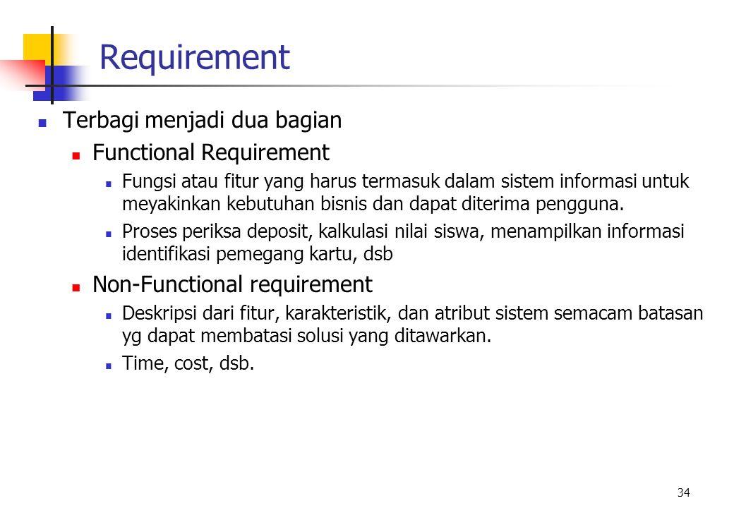 Requirement Terbagi menjadi dua bagian Functional Requirement