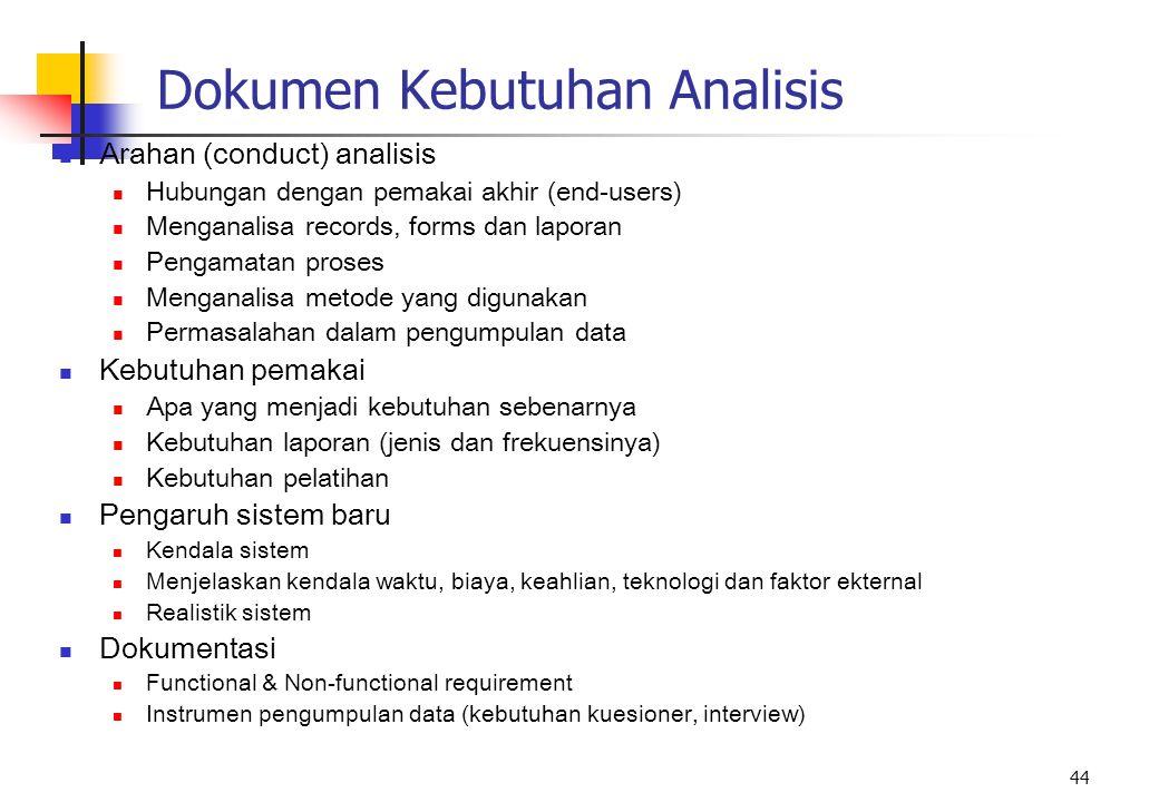 Dokumen Kebutuhan Analisis