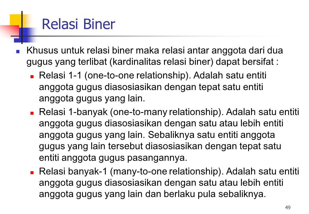 Relasi Biner Khusus untuk relasi biner maka relasi antar anggota dari dua gugus yang terlibat (kardinalitas relasi biner) dapat bersifat :