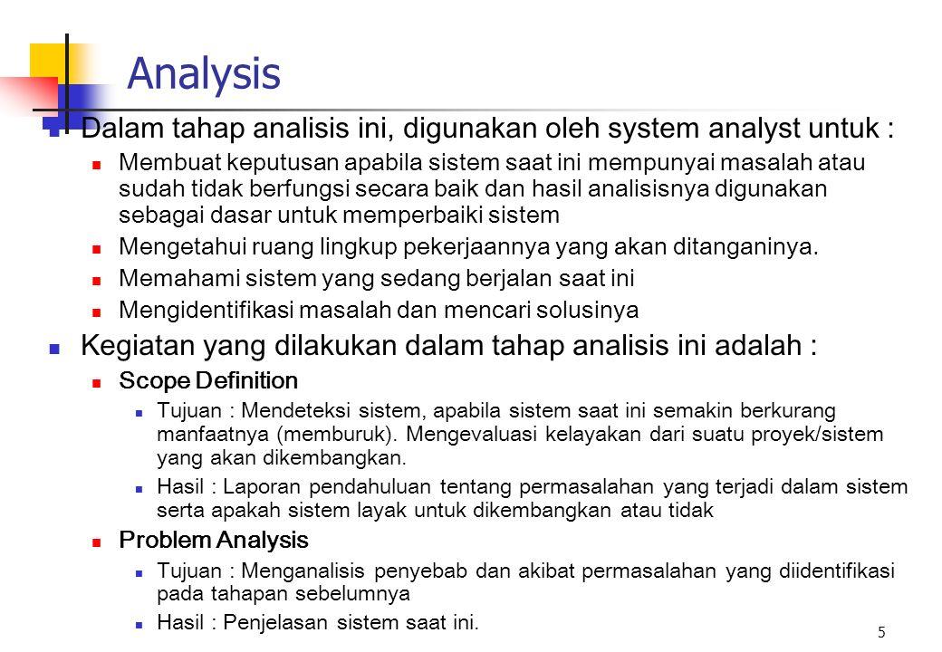 Analysis Dalam tahap analisis ini, digunakan oleh system analyst untuk :