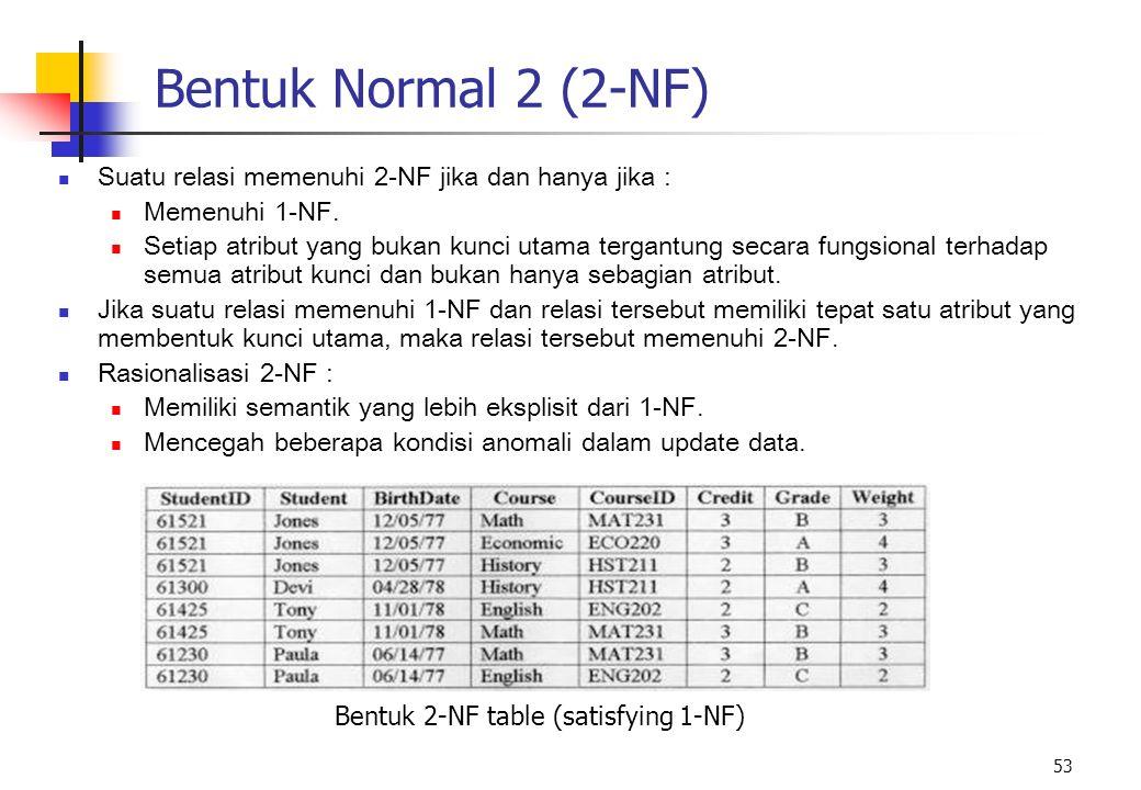 Bentuk 2-NF table (satisfying 1-NF)