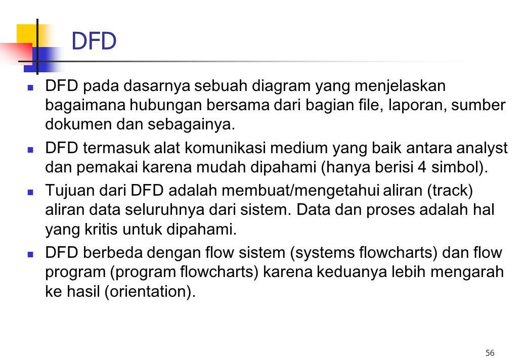 DFD DFD pada dasarnya sebuah diagram yang menjelaskan bagaimana hubungan bersama dari bagian file, laporan, sumber dokumen dan sebagainya.