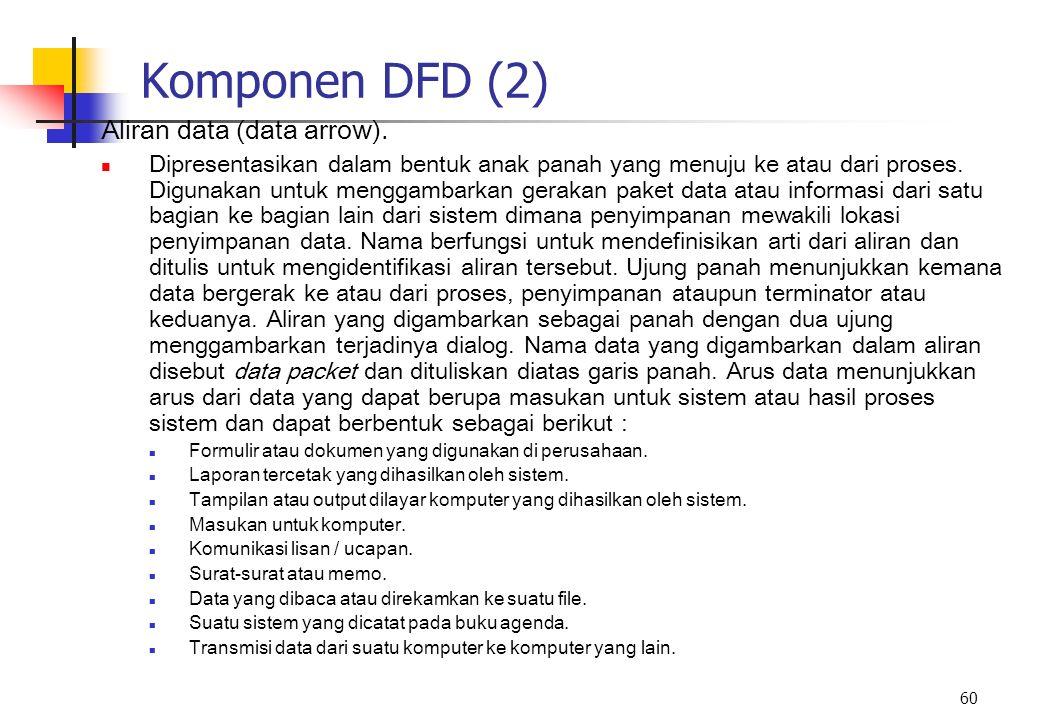 Komponen DFD (2) Aliran data (data arrow).