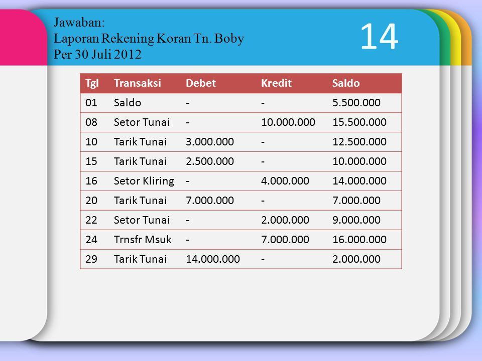 14 Jawaban: Laporan Rekening Koran Tn. Boby Per 30 Juli 2012 Tgl