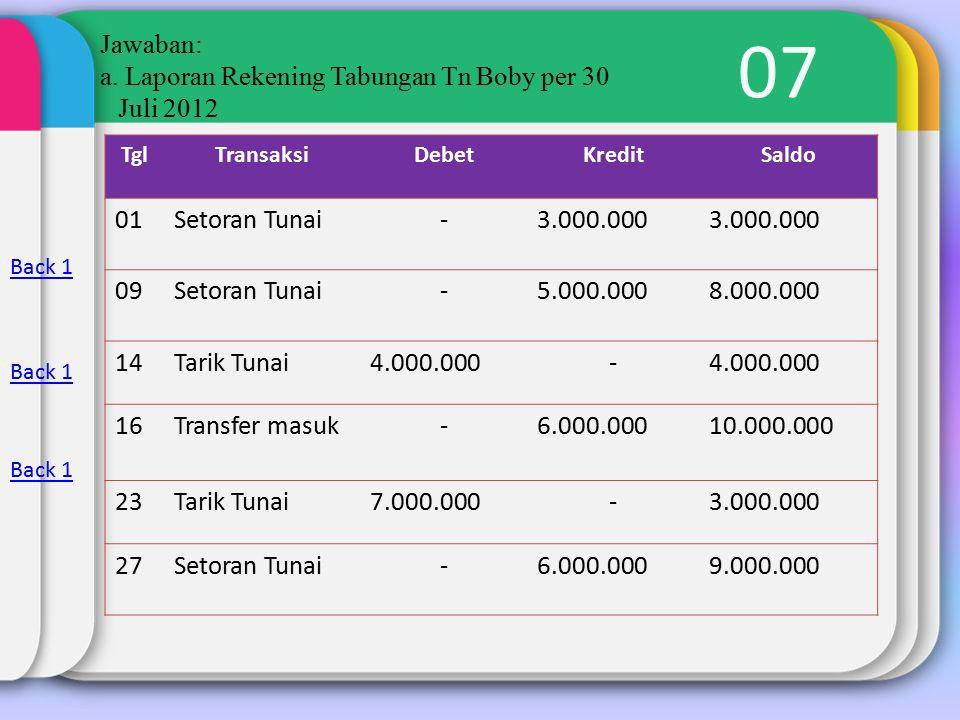 07 Jawaban: a. Laporan Rekening Tabungan Tn Boby per 30 Juli 2012 01