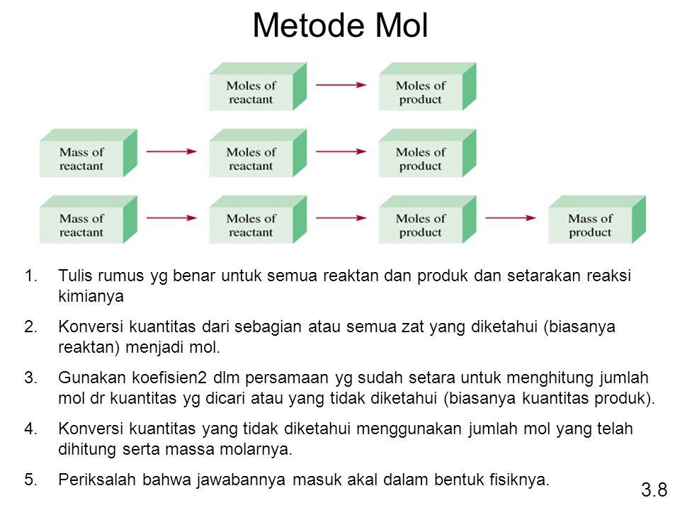 Metode Mol Tulis rumus yg benar untuk semua reaktan dan produk dan setarakan reaksi kimianya.