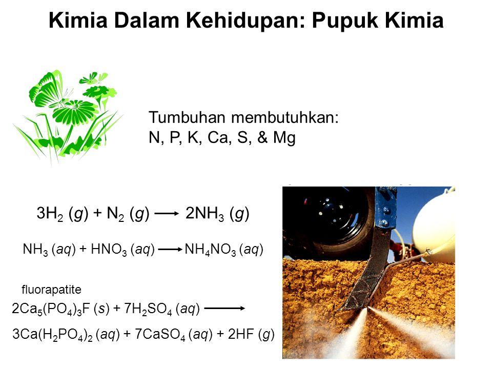 Kimia Dalam Kehidupan: Pupuk Kimia