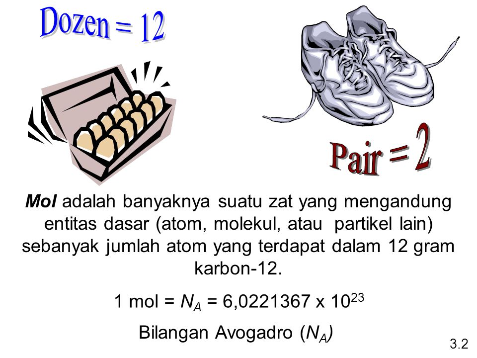 Bilangan Avogadro (NA)