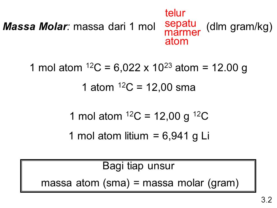 Massa Molar: massa dari 1 mol (dlm gram/kg) marmer atom