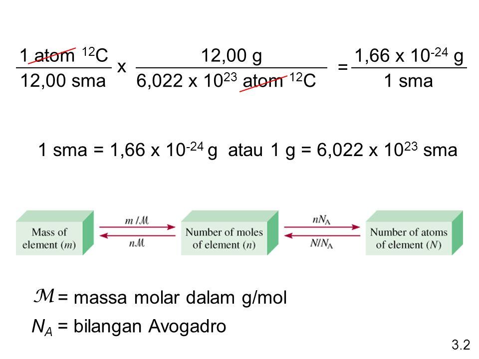 = massa molar dalam g/mol