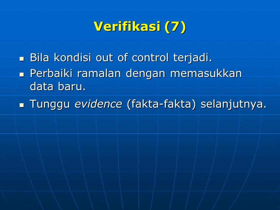 Verifikasi (7) Bila kondisi out of control terjadi.
