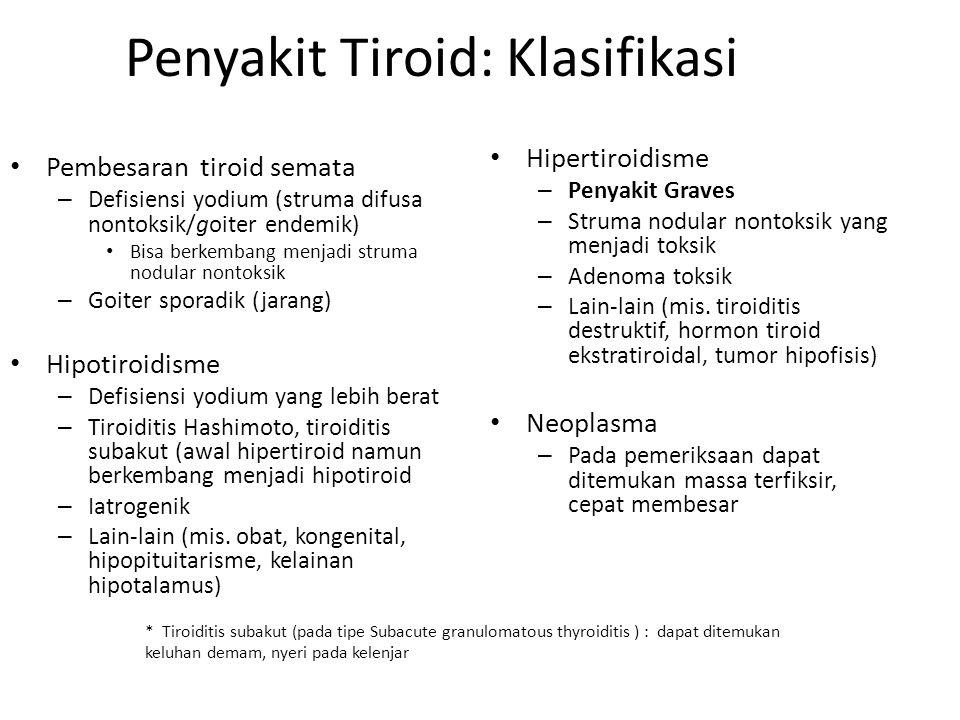 Penyakit Tiroid: Klasifikasi