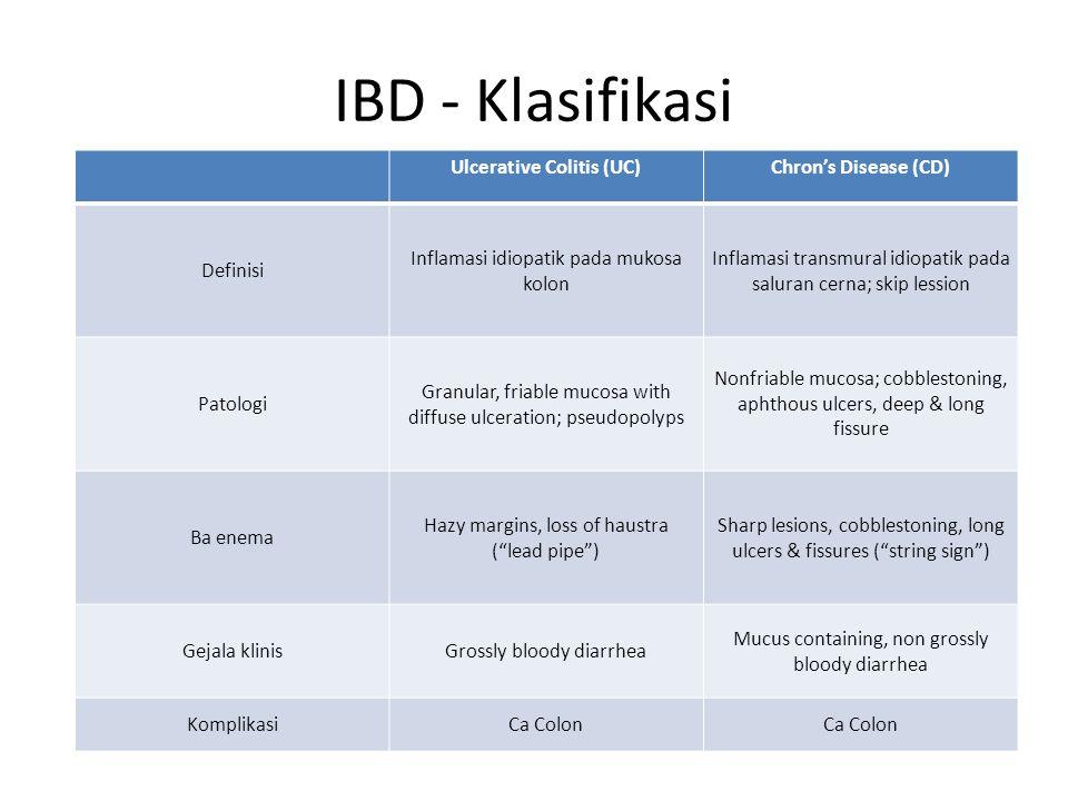 Ulcerative Colitis (UC)