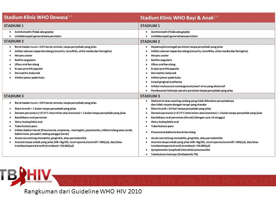 Rangkuman dari Guideline WHO HIV 2010