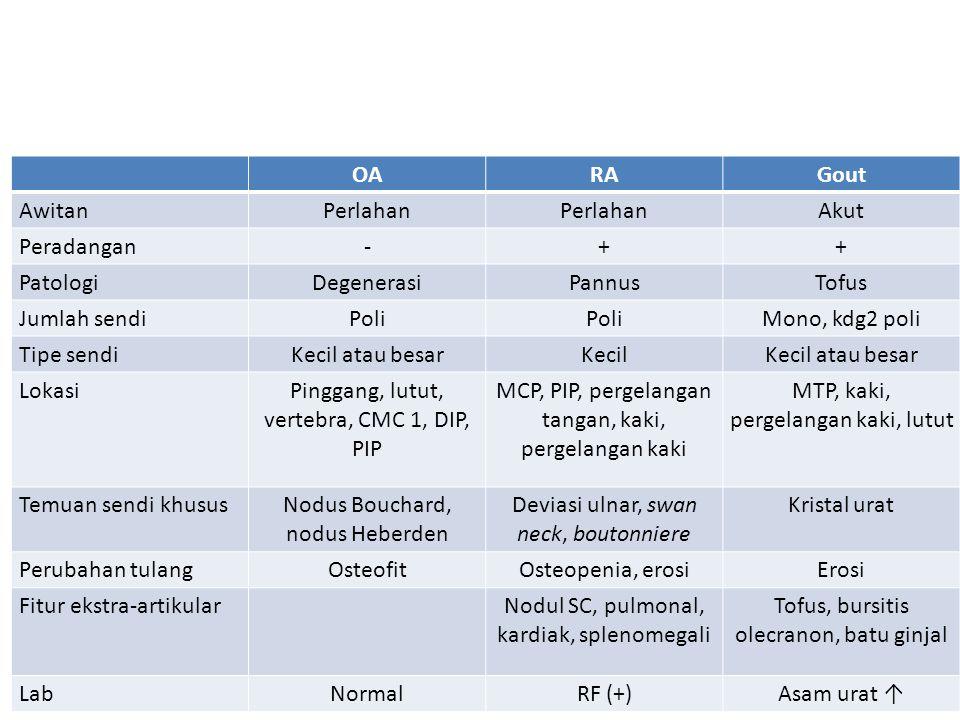 Pinggang, lutut, vertebra, CMC 1, DIP, PIP