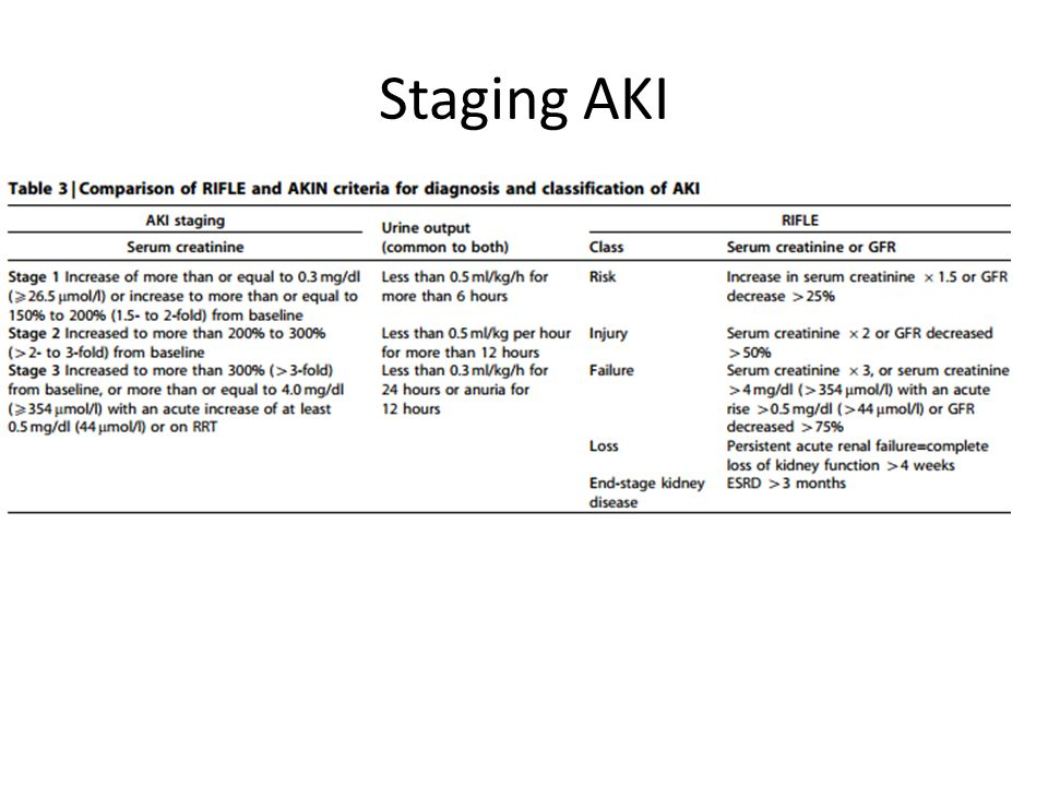 Staging AKI
