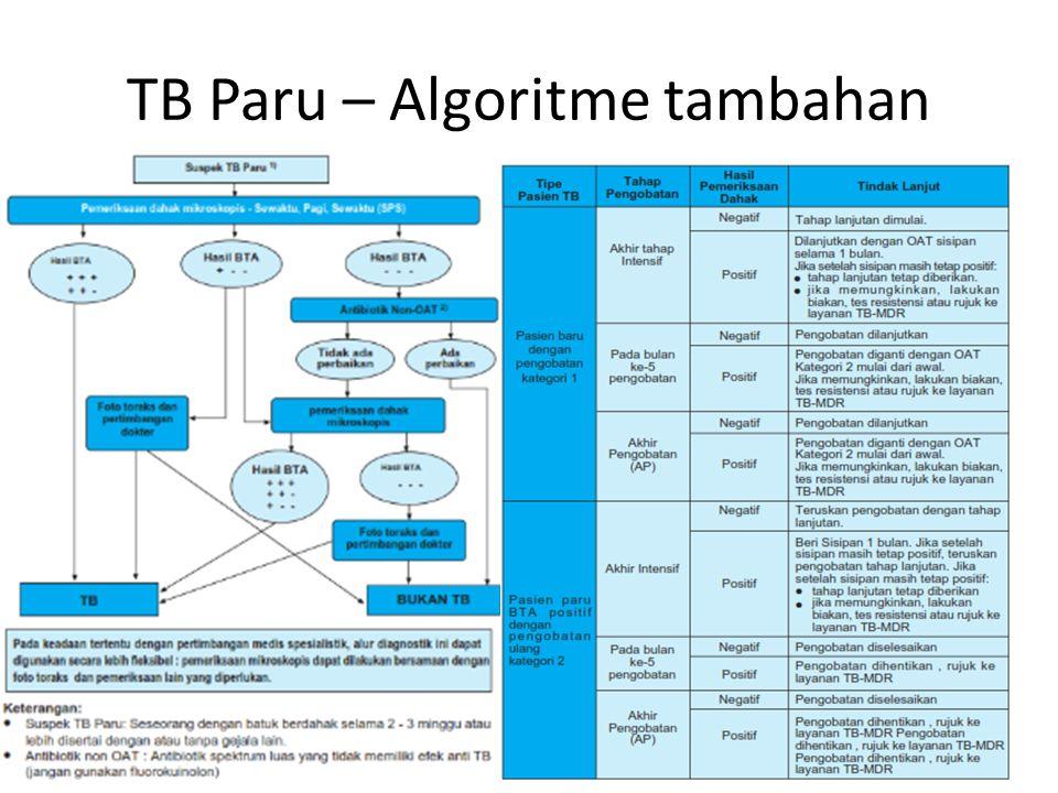 TB Paru – Algoritme tambahan
