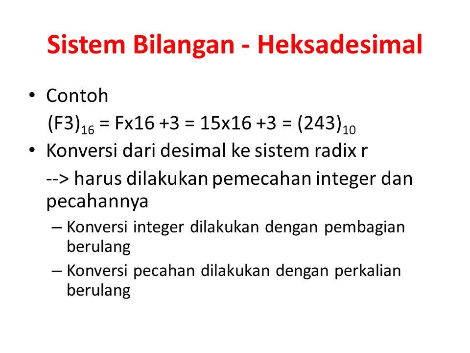 Sistem Bilangan - Heksadesimal