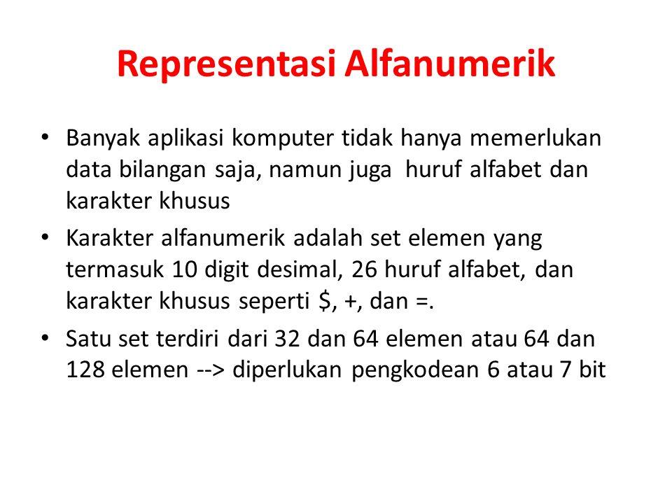 Representasi Alfanumerik