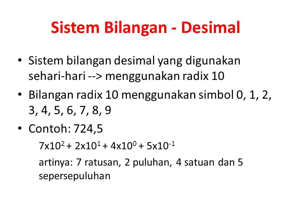 Sistem Bilangan - Desimal