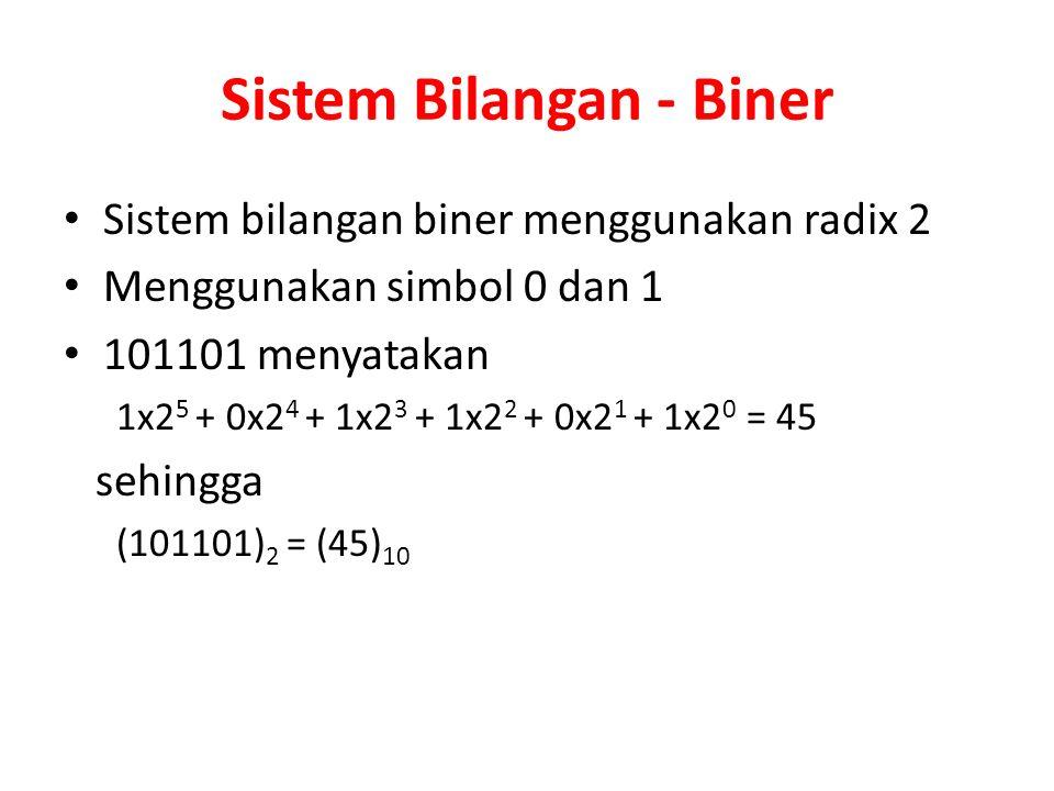Sistem Bilangan - Biner